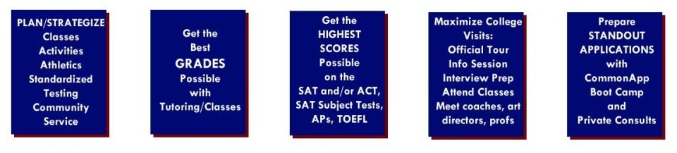 general education plan of study ceat